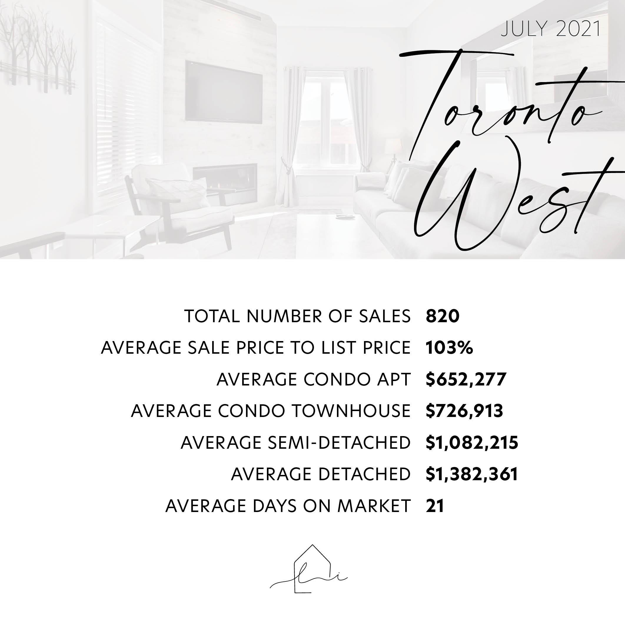 Toronto West July 2021 Statistics - Lara Stasiw Real Estate