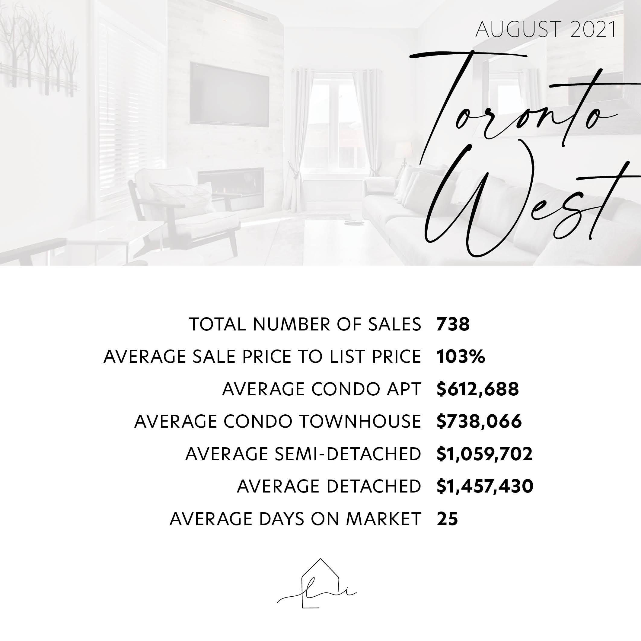 Toronto West Lara Stasiw Real Estate